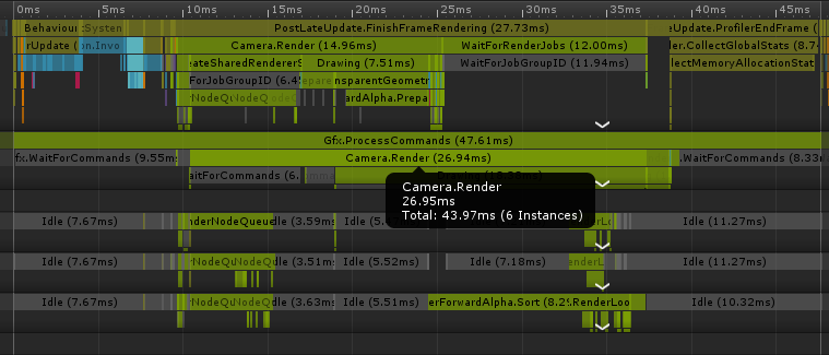 I avoided Unity's Camera Render()  Our game runs faster
